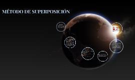 Copy of MÉTODO DE SUPERPOSICIÓN