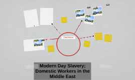 Modern Day Slavery; Domestic Workers in the Middle East