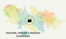 Población, Muestra y Variables estadísticas