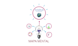 Copy of Mapa mental norma ISO 9001