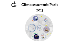 WHAT IS COP21?