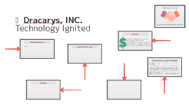 Dracary's: Tactical Plan