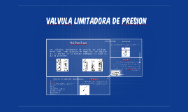 Valvulas Limitadoras de Presion