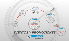 Copy of EVENTOS Y PROMOCIONES