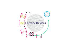 Literary Devices: Conflict and Story Structure