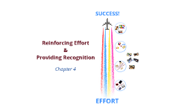 Chapter 4: Reinforcing Effort & Providing Recognition