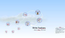 Shiite Twelvers