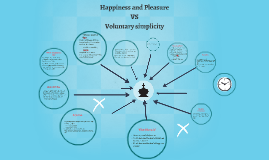 Copy of Happiness and Pleasure/Voluntary simplicity