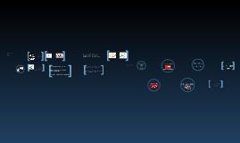 Las redes sociales: conexiones y estrategias