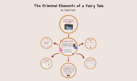 Copy of The Criminal Elements of a Fairy Tale