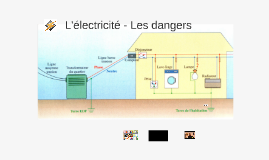 La sécurité au laboratoire - L'Electricité