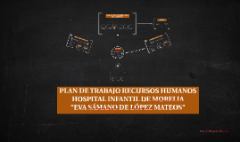 Copy of PLAN DE TRABAJO RECURSOS HUMANOS