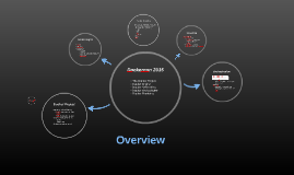 Dockercon 2015