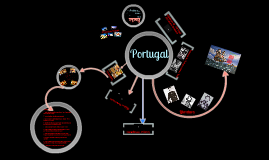 Copy of Portugal