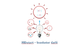 HIDstart - Incubator Café