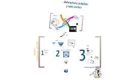Periodismo Ciudadano y Redes Sociales 2015
