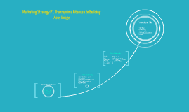 Straegi Marketing PT. Chakraprima Gitanusa dalam membangun c