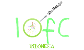 Training IofC Indonesia: Social Media for Change