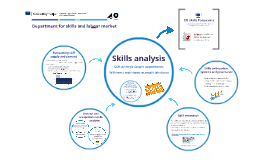 Cedefop's skills analysis 2015