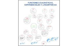 Copy of FUNCIONES CUADRÁTICAS, EXPONENCIALES Y LOGARÍTMICAS