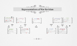 Representations of War Revision