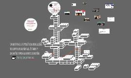 Presentación Género y Violencia - IFJP