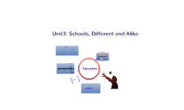 Unit3: Schools: Different and Alike