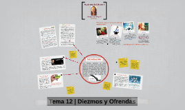 Copy of Tema 12 | Diezmos y Ofrendas