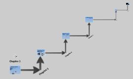 Travail 2 : le connectivisme