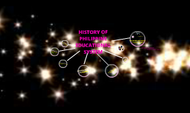 Copy of Copy of HISTORY OF PHILIPPINE EDUCATIONAL SYSTEM
