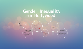 Copy of Gender Inequality in Hollywood