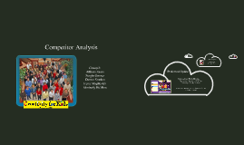 Competitor Analysis - Creativity for Kids