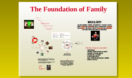 The Foundation of Family