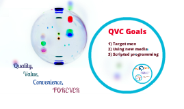 TRF 235 QVC Strategy