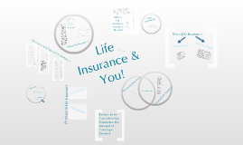 Copy of Financial Planning Project: Life Insurance