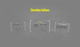 Cherokee Indians: Removal
