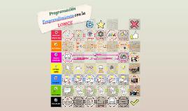 Programación Emprendimiento en LOMCE