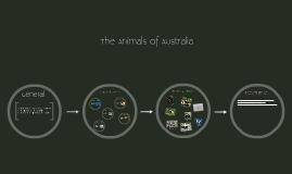 copy of copy of the animals of australia - Am Beispiel Meines Bruders