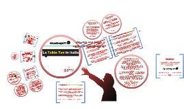 La Tobin Tax in Italia -- versione per immagini standalone temporanea