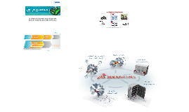 SOLIDWORKS Product Line 2015