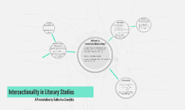 Intersectionality in Literary Studies