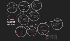 Copy of SOLUCION DE PROBLEMAS, CREATIVIDAD E INNOVACION