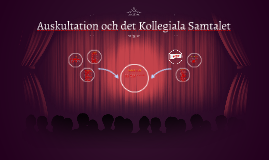 Auskultation och Classroom Walkthrough