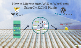 How to Migrate from WiX to WordPress Using CMS2CMS Plugin (1)