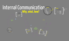 Copy of Internal Communication