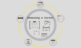 How to Choose a Career 2016-17