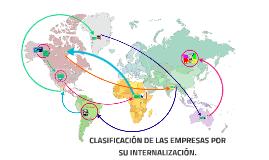 Copy of CLASIFICACIÓN DE LAS EMPRESAS POR SU INTERNALIZACIÓN.
