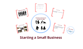 Starting a Small Business - Lesson 3 pt2