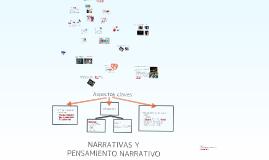 Copy of Educomunicación, Cibercultura y Educación