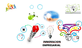 Copy of CREATIVIDAD E INNOVACION EMPRESARIAL